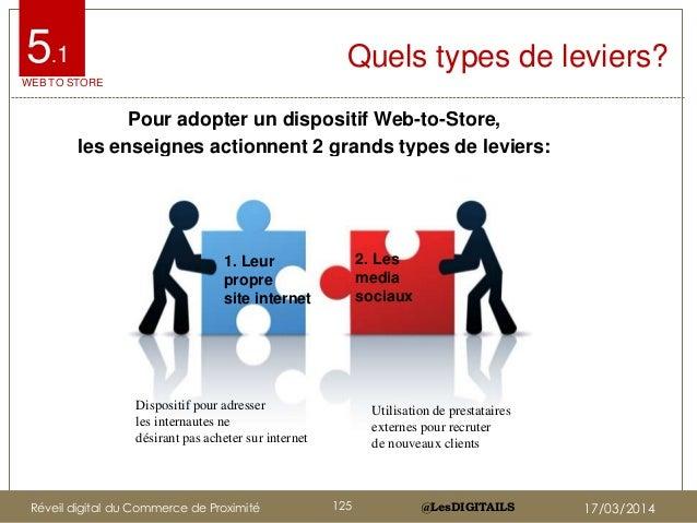 @LesDIGITAILS@LesDIGITAILS Quels types de leviers? Pour adopter un dispositif Web-to-Store, les enseignes actionnent 2 gra...