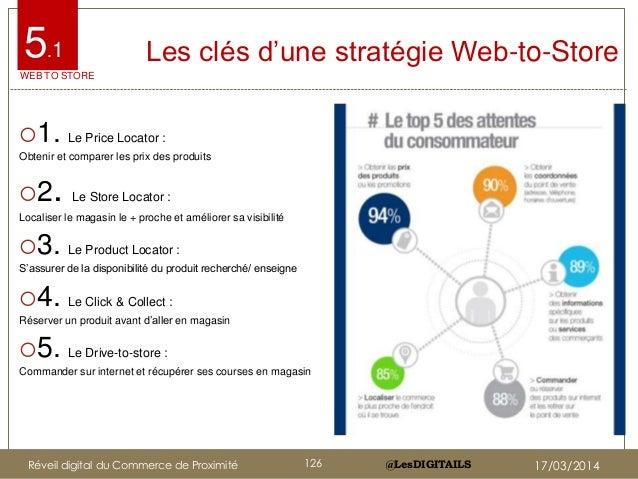 """@LesDIGITAILS@LesDIGITAILS Les clés d""""une stratégie Web-to-Store 1. Le Price Locator : Obtenir et comparer les prix des p..."""