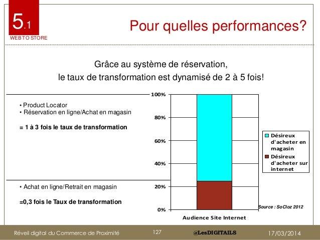 @LesDIGITAILS@LesDIGITAILS Pour quelles performances? Grâce au système de réservation, le taux de transformation est dynam...