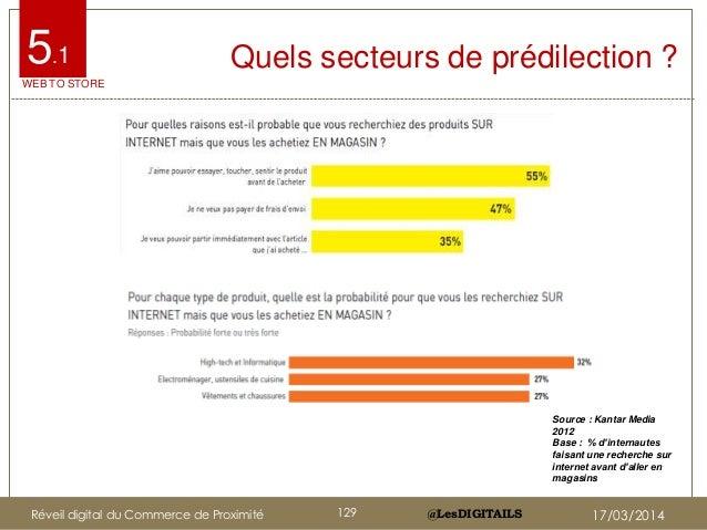 @LesDIGITAILS@LesDIGITAILS Quels secteurs de prédilection ?5.1 WEB TO STORE Réveil digital du Commerce de Proximité 129 17...