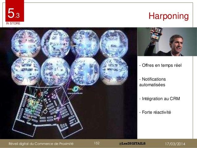 @LesDIGITAILS@LesDIGITAILS Harponing - Offres en temps réel - Notifications automatisées - Intégration au CRM - Forte réac...