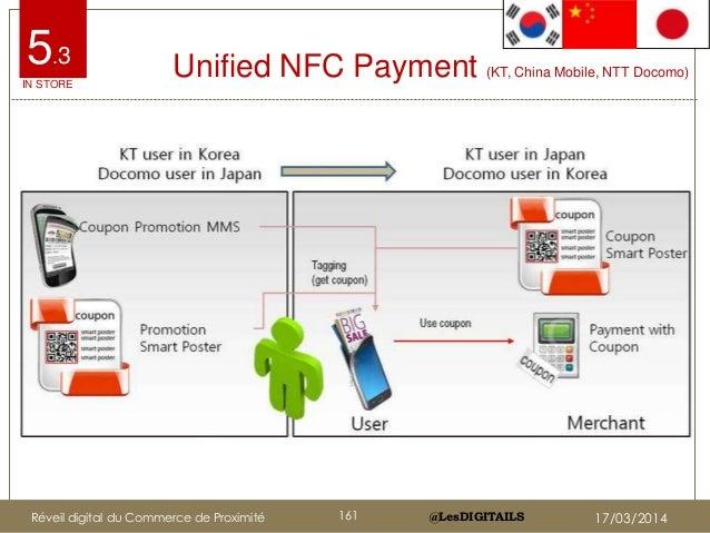 @LesDIGITAILS@LesDIGITAILS Unified NFC Payment (KT, China Mobile, NTT Docomo) 5.3 IN STORE Réveil digital du Commerce de P...