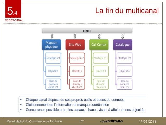@LesDIGITAILS@LesDIGITAILS La fin du multicanal5.4 CROSS-CANAL Réveil digital du Commerce de Proximité 169 17/03/2014
