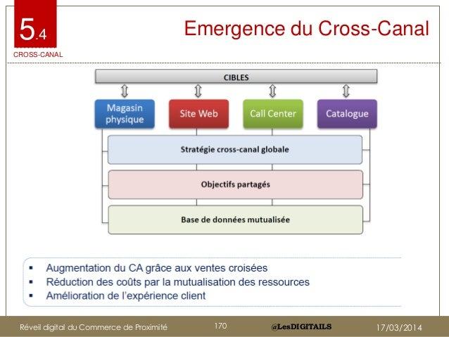 @LesDIGITAILS@LesDIGITAILS Emergence du Cross-Canal5.4 CROSS-CANAL Réveil digital du Commerce de Proximité 170 17/03/2014