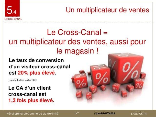 @LesDIGITAILS@LesDIGITAILS Un multiplicateur de ventes Le Cross-Canal = un multiplicateur des ventes, aussi pour le magasi...