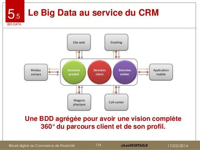 @LesDIGITAILS@LesDIGITAILS Le Big Data au service du CRM Une BDD agrégée pour avoir une vision complète 360° du parcours c...