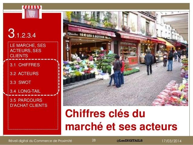 @LesDIGITAILS Chiffres clés du marché et ses acteurs 3.1.2.3.4 LE MARCHE, SES ACTEURS, SES CLIENTS 3.1 CHIFFRES 3.2 ACTEUR...