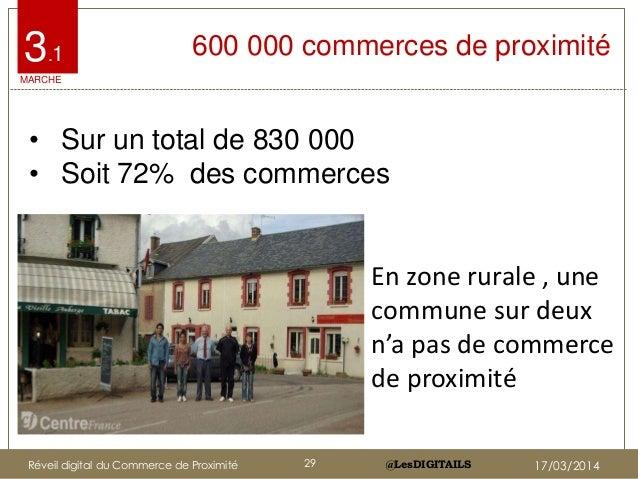 @LesDIGITAILS@LesDIGITAILS 600 000 commerces de proximité En zone rurale , une commune sur deux n'a pas de commerce de pro...