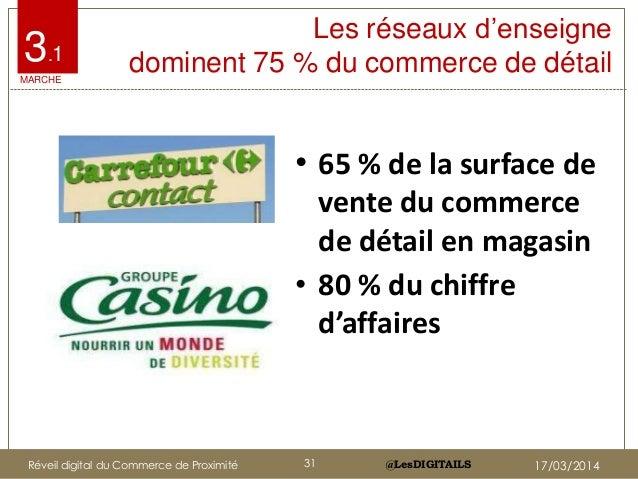 """@LesDIGITAILS@LesDIGITAILS Les réseaux d""""enseigne dominent 75 % du commerce de détail • 65 % de la surface de vente du com..."""