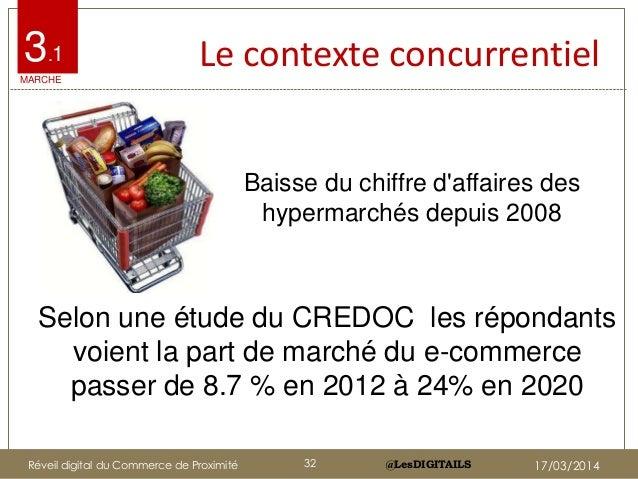 @LesDIGITAILS@LesDIGITAILS Le contexte concurrentiel Selon une étude du CREDOC les répondants voient la part de marché du ...