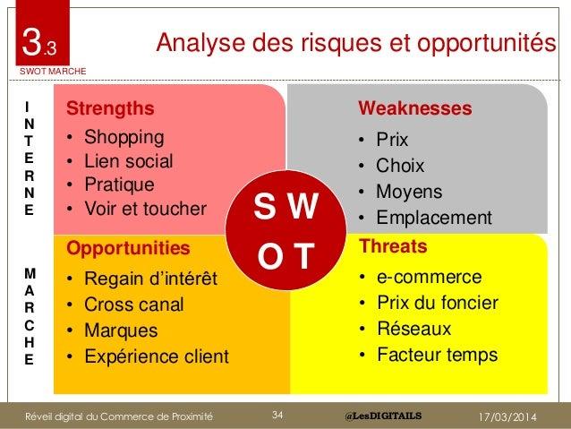 @LesDIGITAILS@LesDIGITAILS Strengths • Shopping • Lien social • Pratique • Voir et toucher Weaknesses • Prix • Choix • Moy...