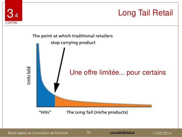 """@LesDIGITAILS@LesDIGITAILS Long Tail Retail Une offre limitée... pour certains L""""OFFRE 3.4 Réveil digital du Commerce de P..."""