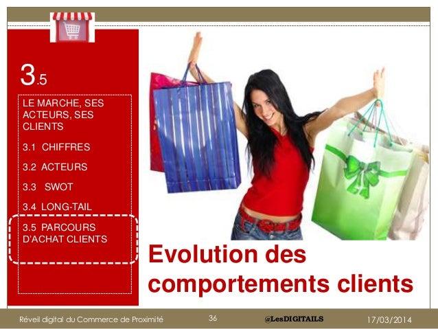 @LesDIGITAILS Evolution des comportements clients Cliquez sur l'icône pour ajouter une image 3.5 LE MARCHE, SES ACTEURS, S...