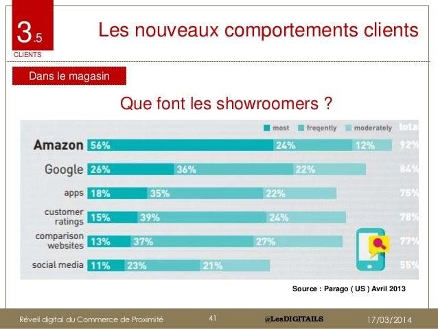 @LesDIGITAILS@LesDIGITAILS Les nouveaux comportements clients3.5 CLIENTS Dans le magasin Source : Parago ( US ) Avril 2013...