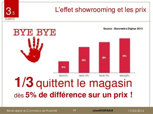 """@LesDIGITAILS@LesDIGITAILS L""""effet showrooming et les prix 1/3 quittent le magasin dès 5% de différence sur un prix ! 3.5 ..."""