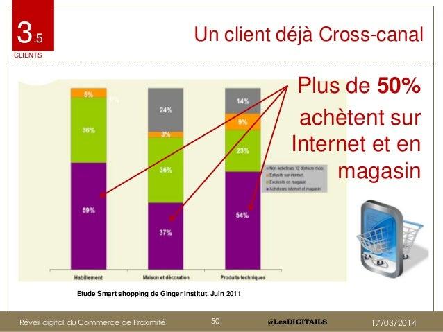 @LesDIGITAILS@LesDIGITAILS Un client déjà Cross-canal Etude Smart shopping de Ginger Institut, Juin 2011 Plus de 50% achèt...