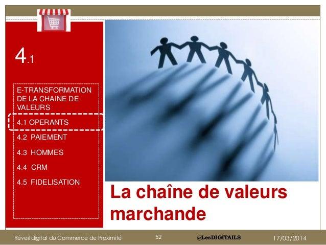@LesDIGITAILS La chaîne de valeurs marchande E-TRANSFORMATION DE LA CHAINE DE VALEURS 4.1 OPERANTS 4.2 PAIEMENT 4.3 HOMMES...