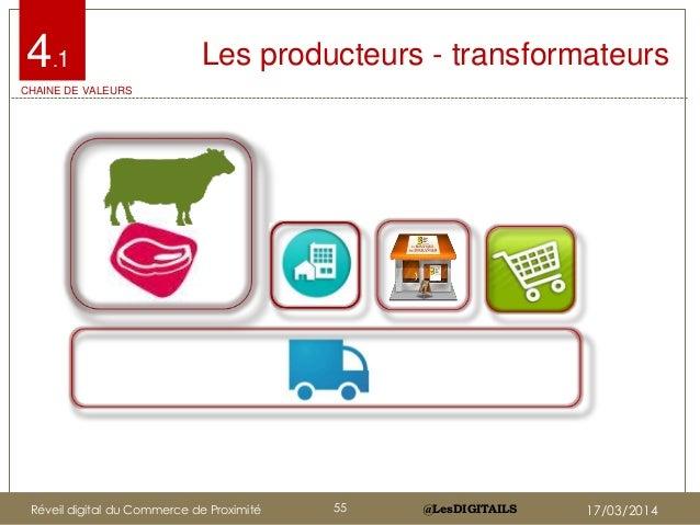@LesDIGITAILS@LesDIGITAILS Les producteurs - transformateurs4.1 CHAINE DE VALEURS Réveil digital du Commerce de Proximité ...