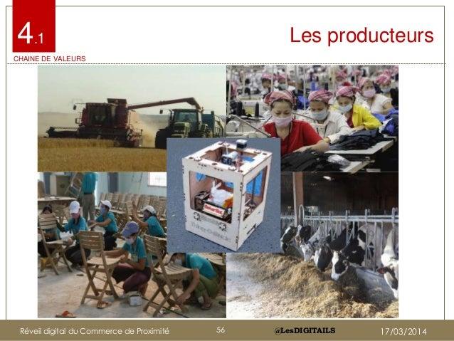 @LesDIGITAILS@LesDIGITAILS LA CHAÎNE DE VALEUR Les Producteurs E-transformation du Commerce de Proximité LA CHAÎNE DE VALE...