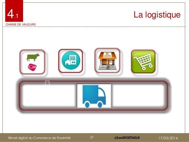 @LesDIGITAILS@LesDIGITAILS La logistique4.1 CHAINE DE VALEURS Réveil digital du Commerce de Proximité 57 17/03/2014