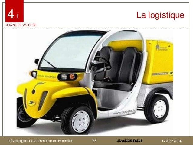 @LesDIGITAILS@LesDIGITAILS La logistique4.1 CHAINE DE VALEURS Réveil digital du Commerce de Proximité 58 17/03/2014