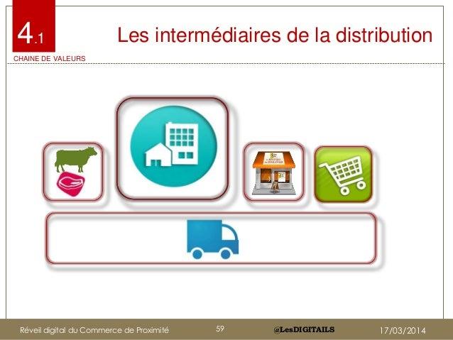 @LesDIGITAILS@LesDIGITAILS Les intermédiaires de la distribution4.1 CHAINE DE VALEURS Réveil digital du Commerce de Proxim...