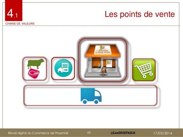 @LesDIGITAILS@LesDIGITAILS Les points de vente4.1 CHAINE DE VALEURS Réveil digital du Commerce de Proximité 65 17/03/2014