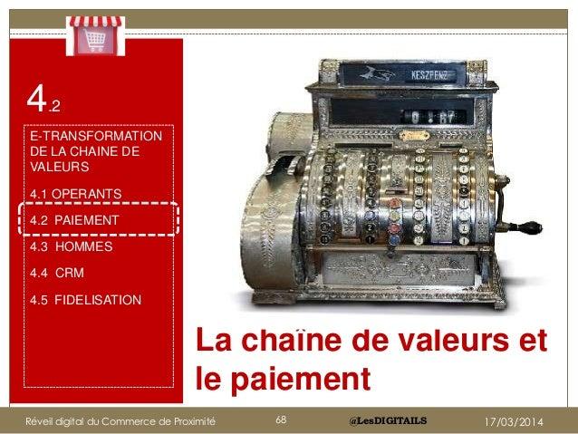 @LesDIGITAILS La chaîne de valeurs et le paiement 4.2 E-TRANSFORMATION DE LA CHAINE DE VALEURS 4.1 OPERANTS 4.2 PAIEMENT 4...