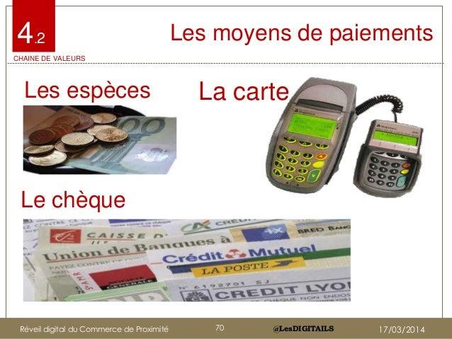 @LesDIGITAILS@LesDIGITAILS Le chèque Les espèces Les moyens de paiements La carte 4.2 CHAINE DE VALEURS Réveil digital du ...