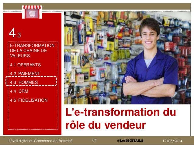 @LesDIGITAILS Cliquez sur l'icône pour ajouter une image 4.3 L'e-transformation du rôle du vendeur E-TRANSFORMATION DE LA ...