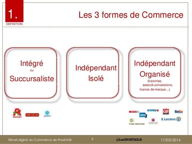 @LesDIGITAILS@LesDIGITAILS Les 3 formes de Commerce1. DEFINITION Intégré ou Succursaliste Indépendant Isolé Indépendant Or...
