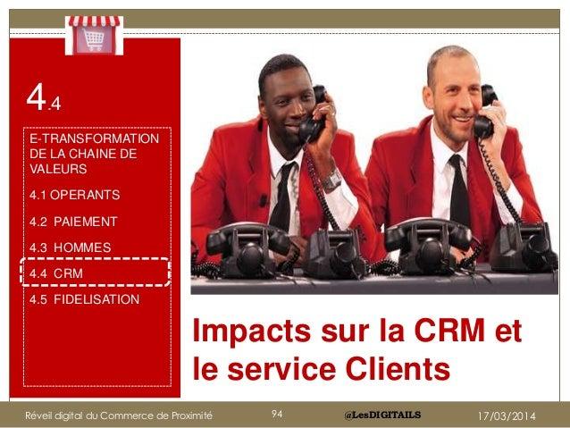 @LesDIGITAILS Impacts sur la CRM et le service Clients Cliquez sur l'icône pour ajouter une image 4.4 E-TRANSFORMATION DE ...