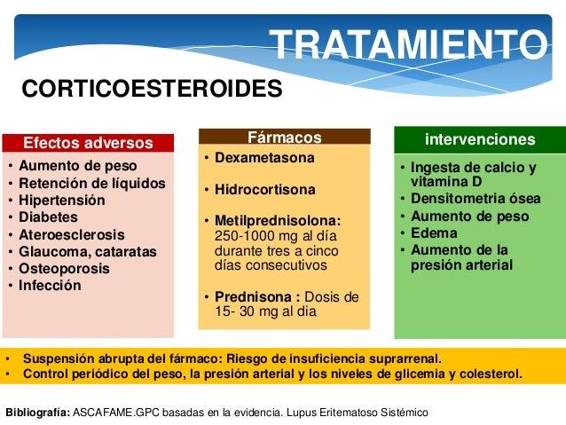 Tesis Criterios Diagn sticos Lupus Eritematoso Sist mico