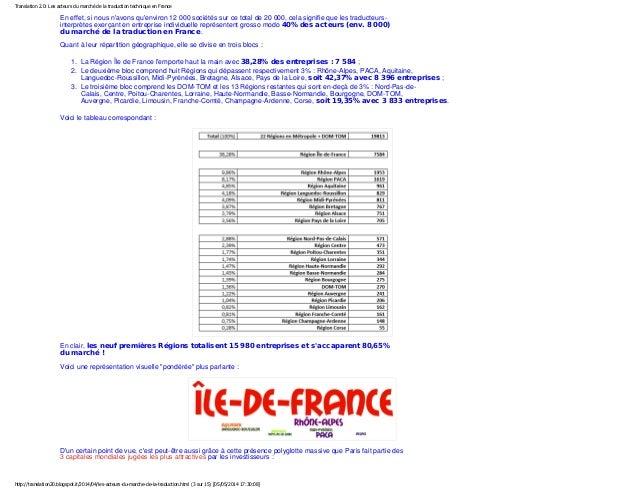 technique de la dissertation francaise Techniques de dissertation francaise méthode de la dissertation au bac de français : faire un plan, l'introduction, le développement et la.