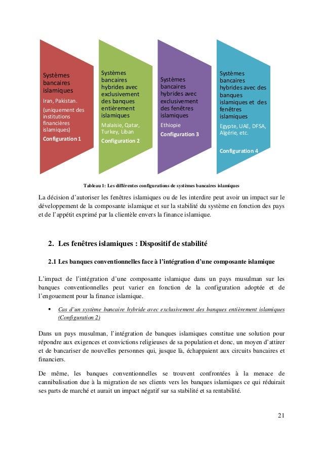 21 Tableau 1: Les différentes configurations de systèmes bancaires islamiques La décision d'autoriser les fenêtres islamiq...