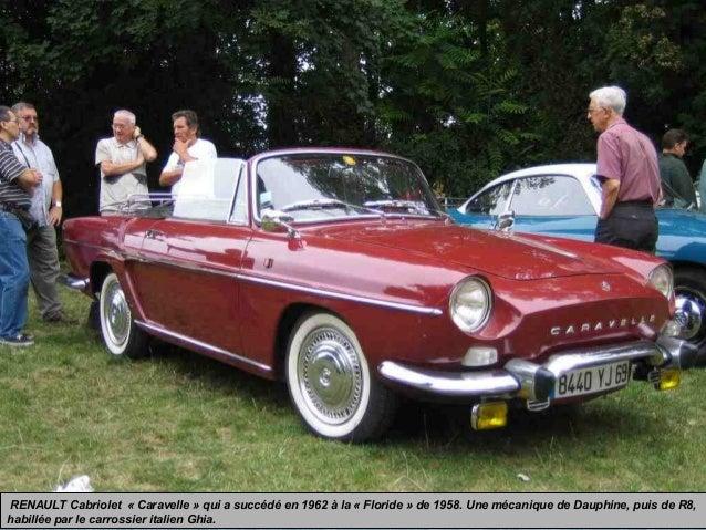 RENAULT Cabriolet « Caravelle » qui a succédé en 1962 à la « Floride » de 1958. Une mécanique de Dauphine, puis de R8, hab...