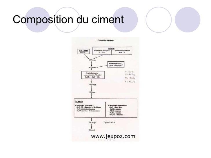 Composition du ciment www.jexpoz.com