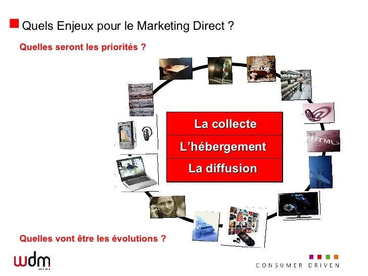 Quels Enjeux pour le Marketing Direct ? <ul><li>Quelles seront les priorités ? </li></ul>Quelles vont être les évolutions ...