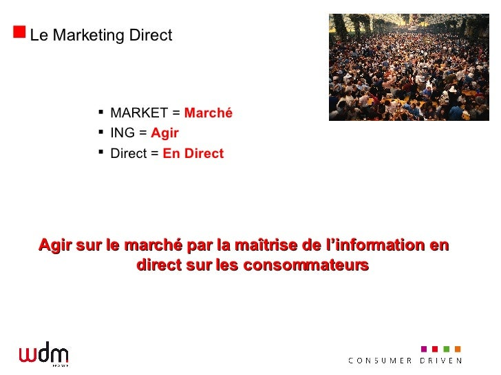 Le Marketing Direct <ul><ul><ul><ul><li>MARKET =  Marché </li></ul></ul></ul></ul><ul><ul><ul><ul><li>ING =  Agir </li></u...