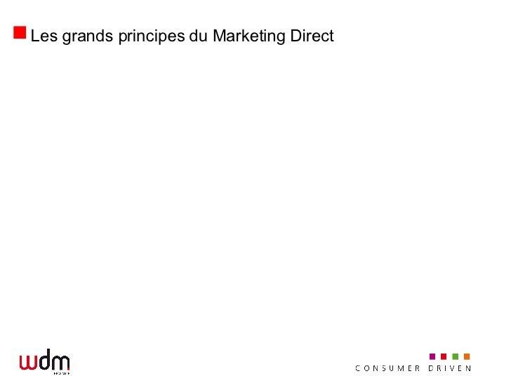 Les grands principes du Marketing Direct