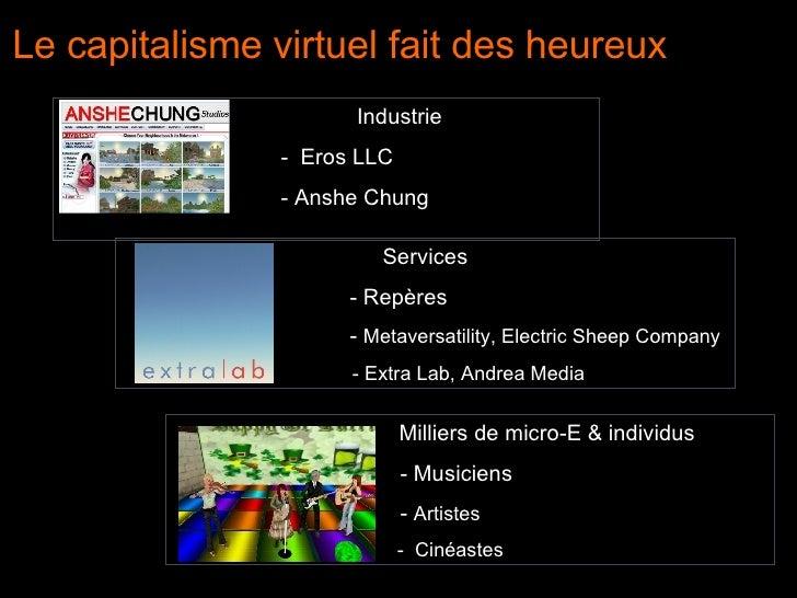 Le capitalisme virtuel fait des heureux Industrie -  Eros LLC - Anshe Chung  Services - Repères -  Metaversatility, Electr...