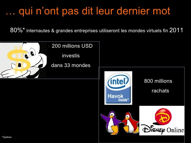 …  qui n'ont pas dit leur dernier mot 80%*  internautes & grandes entreprisesutiliseront les mondes virtuels fin  2011 *G...