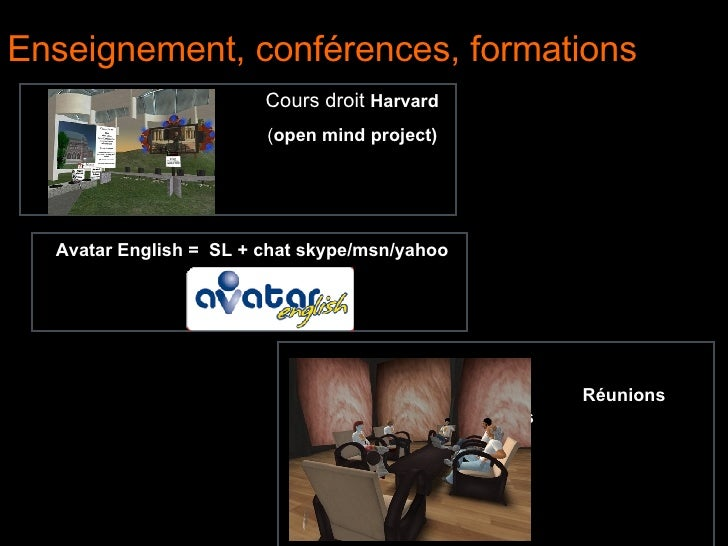 Enseignement, conférences, formations Cours droit  Harvard ( open mind project) Avatar English =  SL + chat skype/msn/yaho...