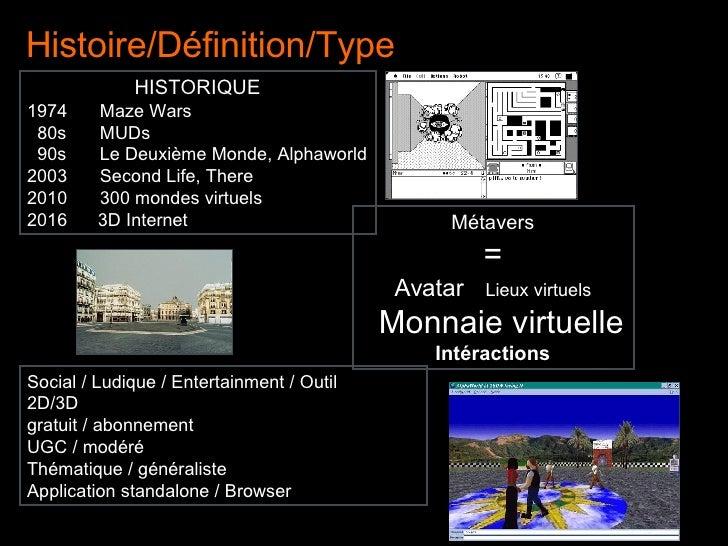 HISTORIQUE 1974 Maze Wars 80s MUDs 90s Le Deuxième Monde, Alphaworld 2003 Second Life, There 2010 300 mondes virtuels 2016...