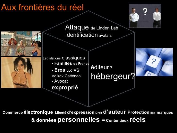 Aux frontières du réel <ul><li>Legislations   classiques </li></ul><ul><ul><li>- Familles  de France </li></ul></ul><ul><u...