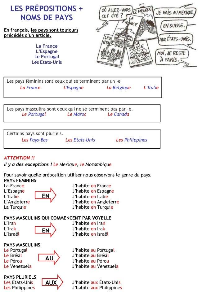 LES PRÉPOSITIONS + NOMS DE PAYS En français, les pays sont toujours précédés d'un article. La France L'Espagne Le Portugal...