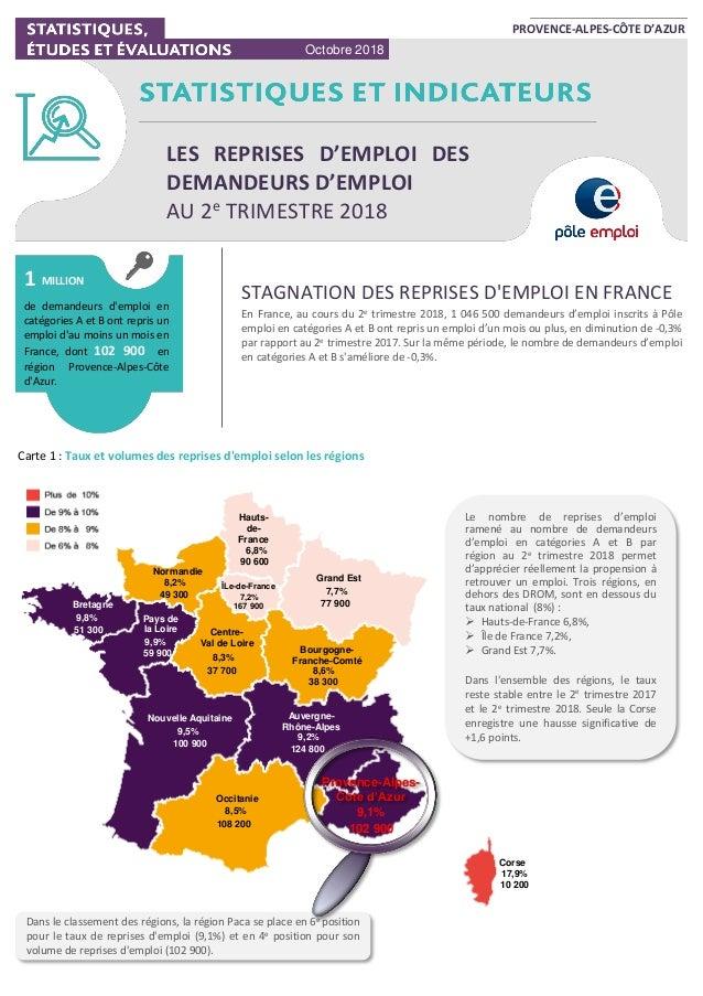 Grand Est 7,7% 77 900 Hauts- de- France 6,8% 90 600 Normandie 8,2% 49 300 ÎLe-de-France 7,2% 167 900Bretagne 9,8% 51 300 P...
