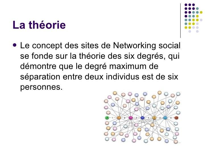 La théorie  <ul><li>Le concept des sites de Networking social  se fonde sur la théorie des six degrés, qui démontre que le...