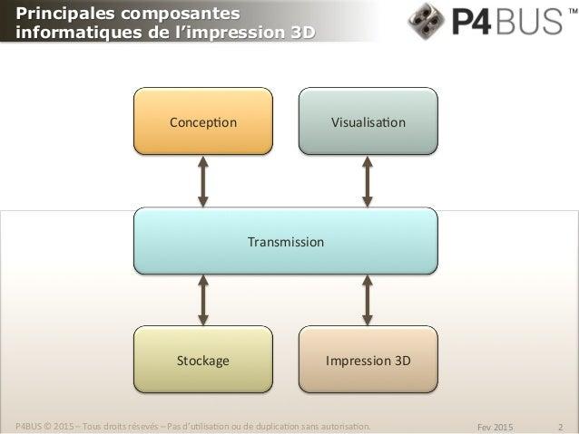 Les techniques-de-sécurisation-informatique-et-l impression-3-d-p4bus-systems Slide 2