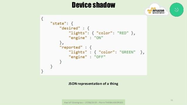 AwsIoTGreengrass--27/06/2019--PierreTHIEBAUGEORGES 11 Device shadow JSONrepresentationofathing